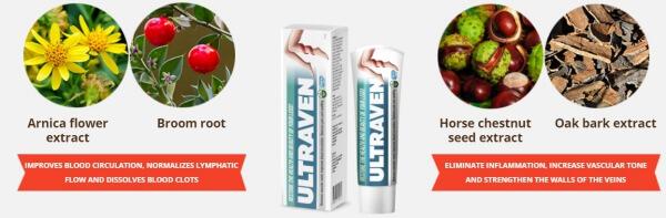 ¿Cuáles son los ingredientes de UltraVen?