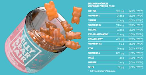 Jelly Bear Hair - ¿qué ingredientes contienen las gominolas?